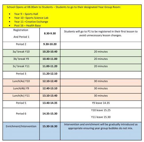 UTC Timetable